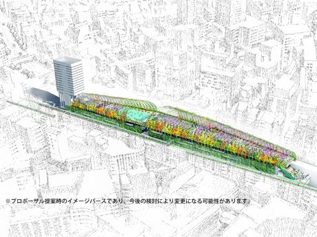 整備後の宮下公園の俯瞰イメージ(右が南側=渋谷駅方面、左が北側=原宿方面)