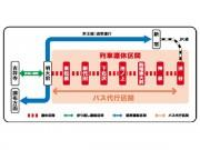 京王井の頭線渋谷駅~明大前駅、一時運休へ バス代行輸送実施