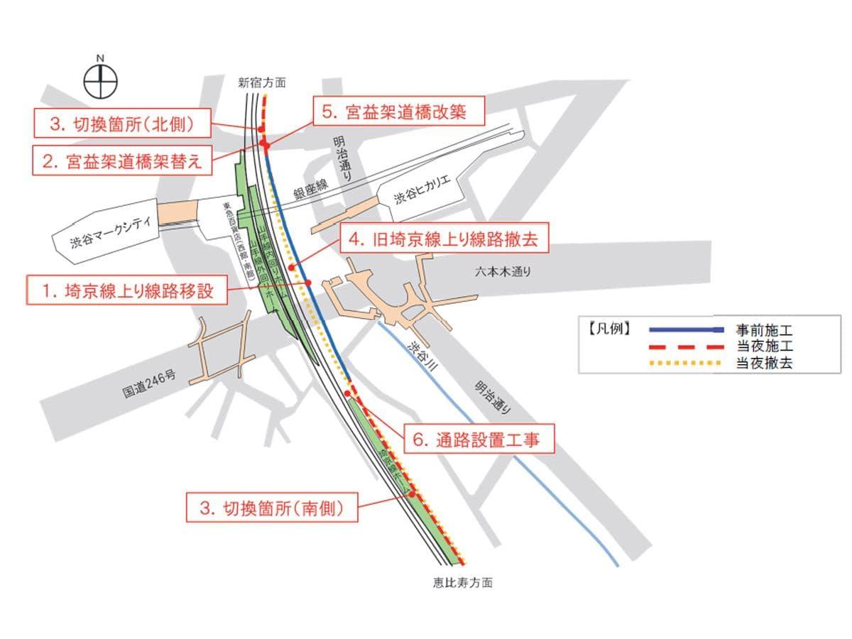 画像=渋谷駅線と切り替え工事の概要。5/25~27の期間で1~3まで、6/1~6/3の期間で4~6までの工事を実施するという。