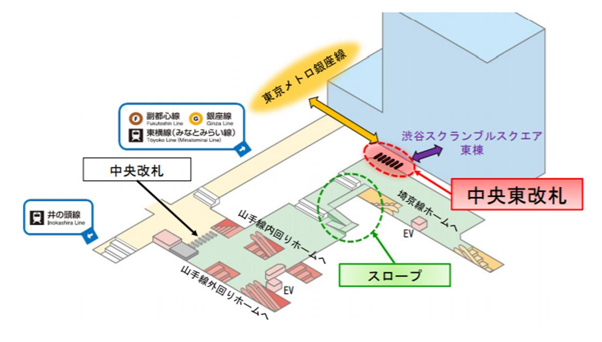 JR渋谷駅中央改札エリアと供用開始する中央東改札