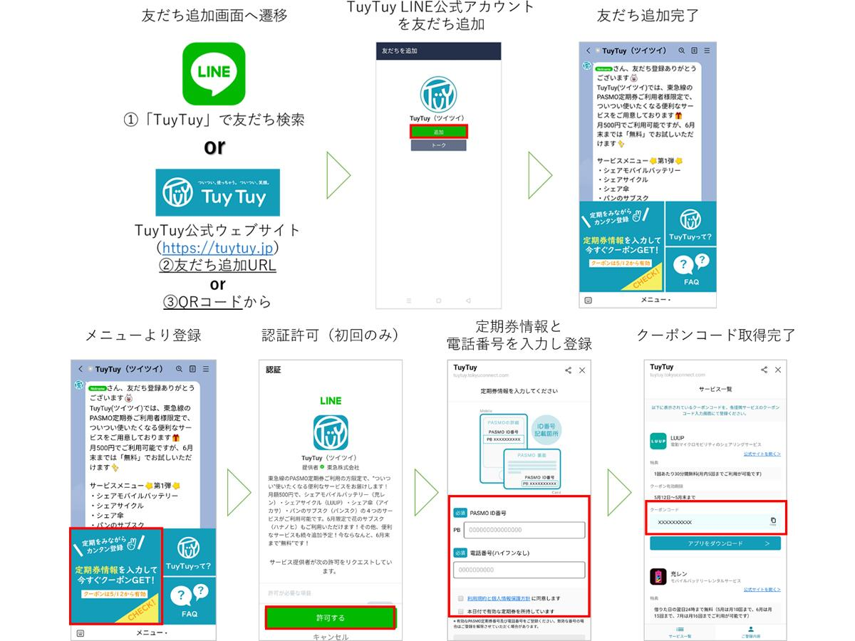 コミュニケーションアプリ「LINE」で申し込みの受付やクーポンコードを発行する