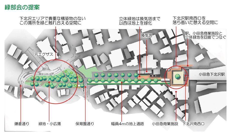 緑部会の提案図
