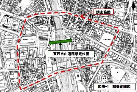 東西自由道路の想定位置(新宿駅周辺地区の調査及び計画報告書より)