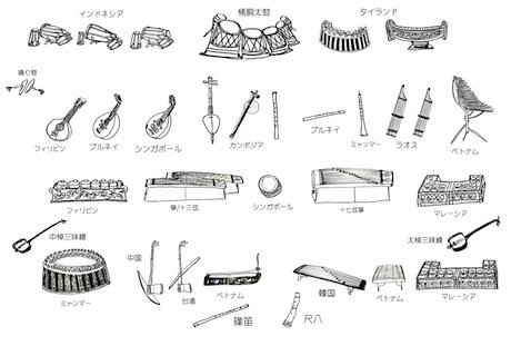 日本の和楽器とアジア各国の伝統楽器が一堂に会する