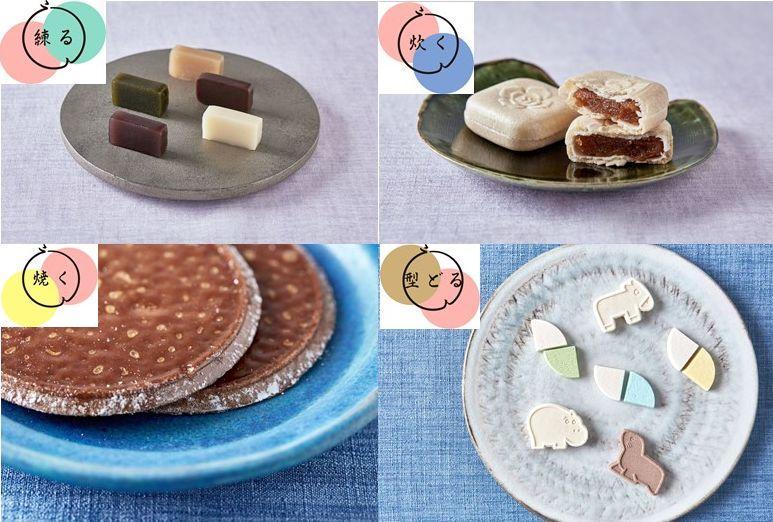 全国から28の和菓子ブランドが集結する「えんなり和菓市」