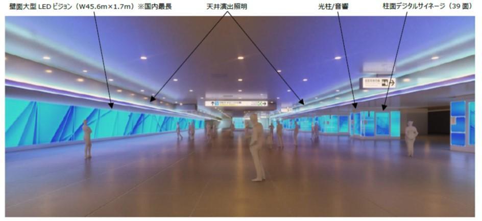 「東西自由通路」に整備される予定の空間演出型の媒体(イメージ)