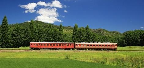 里山風景の中を走る列車
