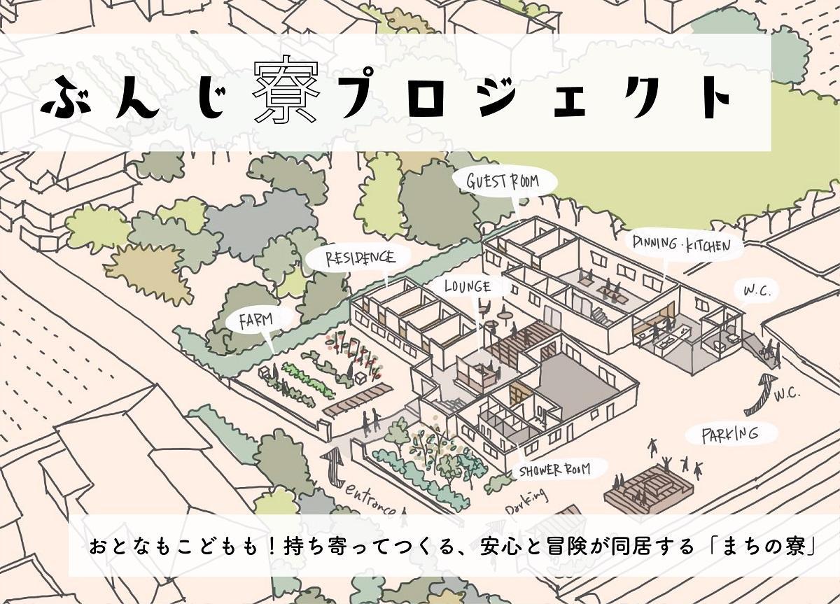 ぶんじ寮プロジェクトの構想図