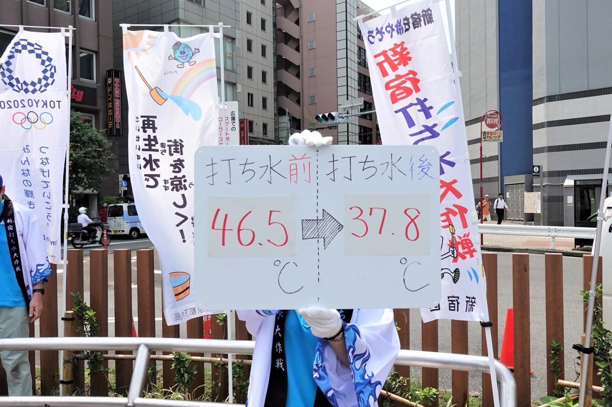 8月1日の高田馬場駅前広場での「新宿打ち水大作戦」の効果(広場の表面温度)