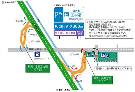 関越自動車道の高崎玉村IC、玉村宿は上り線の出入口に隣接している