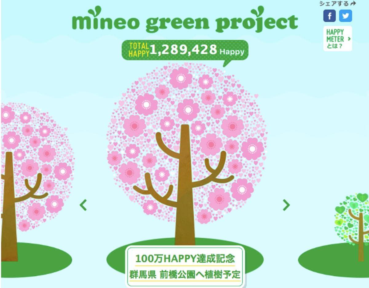 「mineo green project」HAPPY METERの画面。書き込みの中から、マイネ王が定めたハッピーなワードをカウントしている