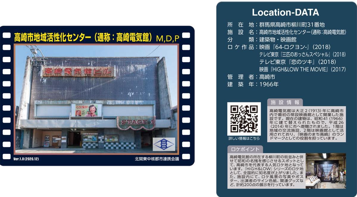 「高崎市地域活性化センター(高崎電気館)」のロケ地カード。映画「64ロクヨン」はじめ多くの作品の舞台になった