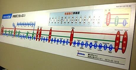 西鉄電車・天神大牟田線車内路線図や10月に引退した2000形車両のつり革も登場