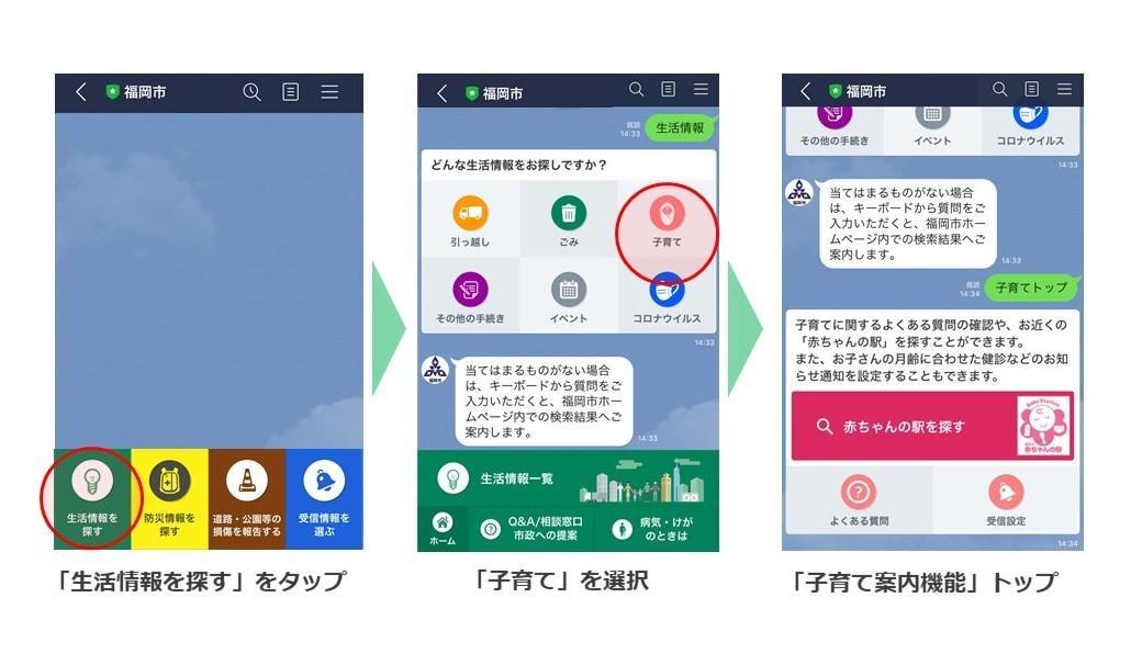 「子育て案内機能」へのアクセス(LINE画面イメージ)