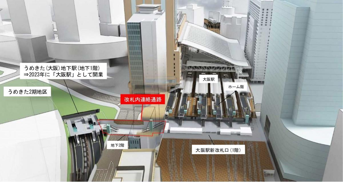 「うめきた(大阪)地下駅」周辺のイメージパース