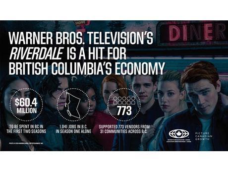 ドラマ「Riverdale(リバーデイル)」イメージ 画像提供:Motion Picture Association Canada
