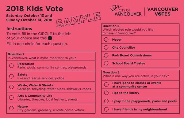 「キッズ投票(Kids Vote)」投票用紙の見本(写真=City of Vancouver)