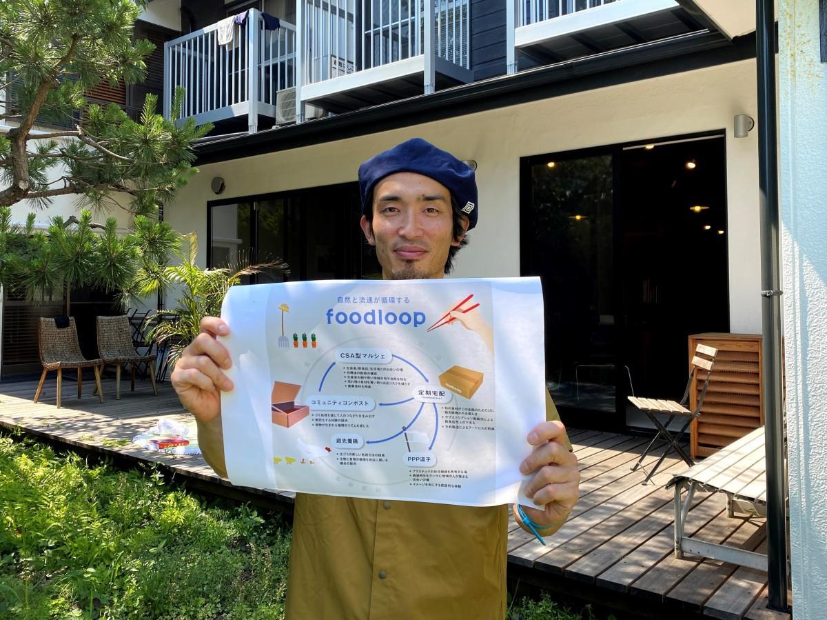 プロジェクト「foodloop」代表者の大倉暁さん。マルシェの会場となる文化複合施設「AMIGO HOUSE」で